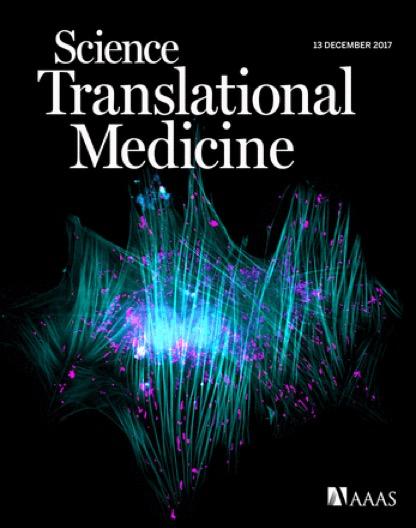 Lagares D. Science Trans Medicine 2017